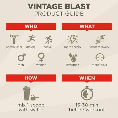 Vintage Blast Workout Guide